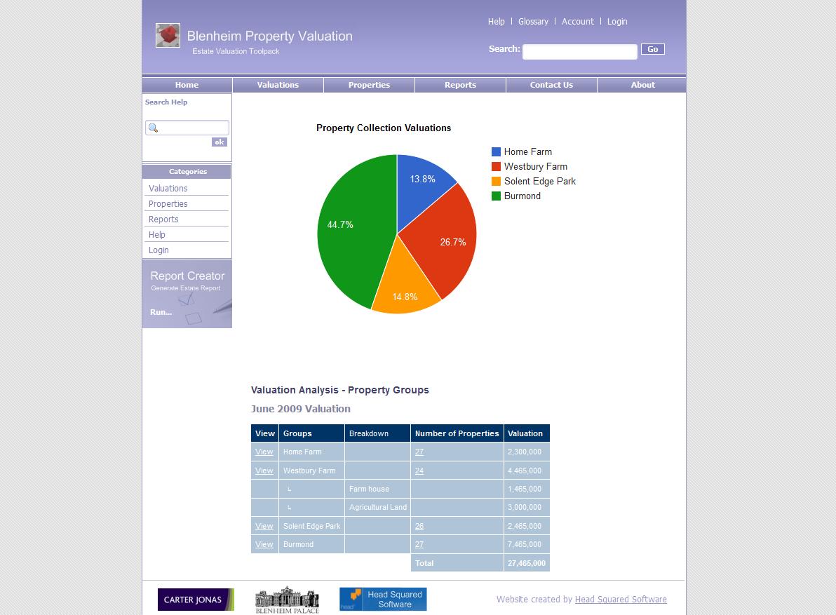 Blenheim Property Portfolio Valuation v1.0